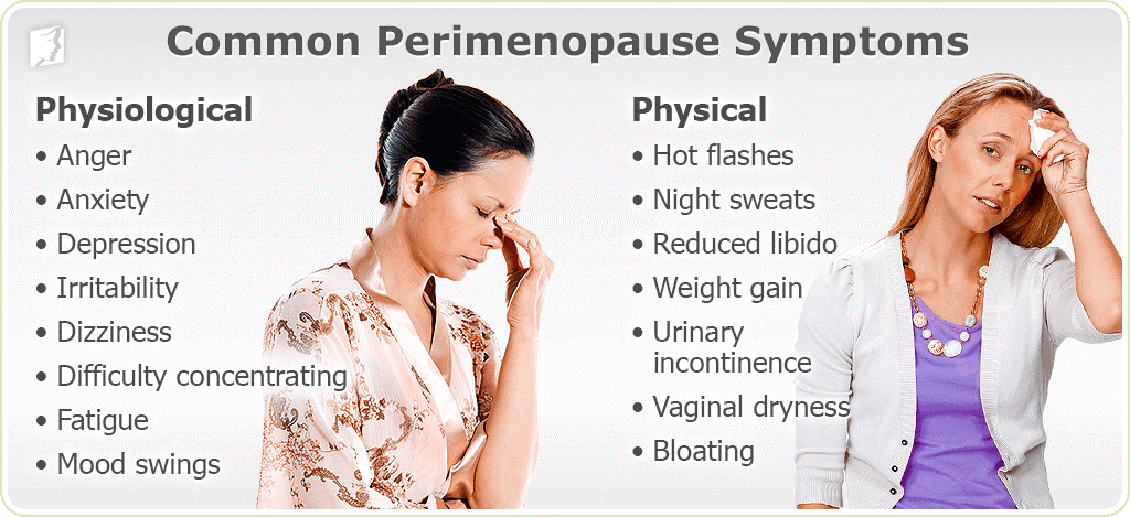 common-perimenopause-symptoms