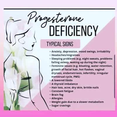 progesterone deficiency