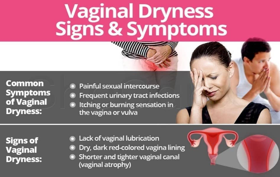vaginal dryness signs symptoms