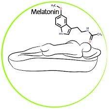 Who Should Use Melatonin